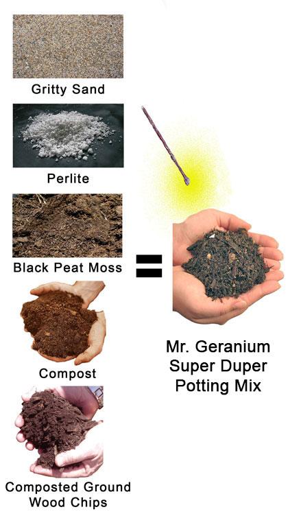Geranium Potting Soils